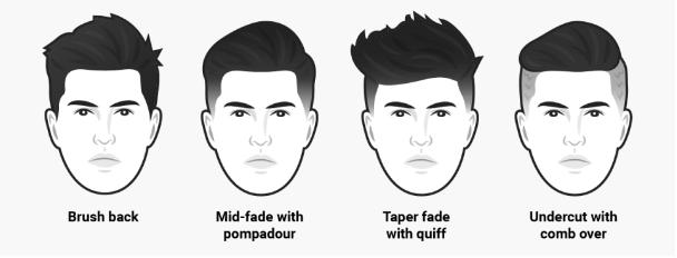 24 Fesyen Rambut Lelaki Mengikut Bentuk Wajah. Kalau Buntu ...