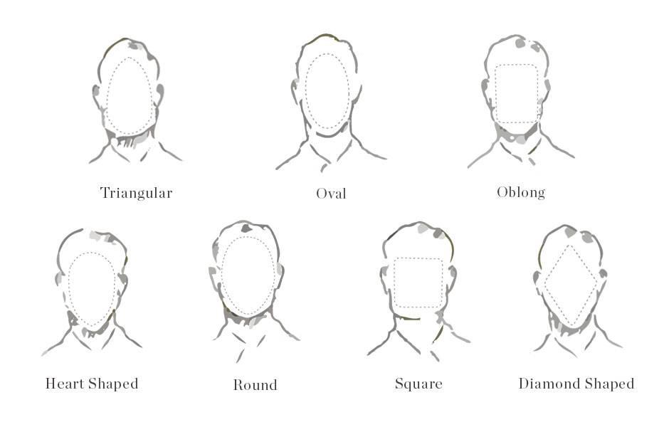 Sebelum Beli, Pastikan Pilih Cermin Mata Yang Sesuai Dengan Bentuk Wajah